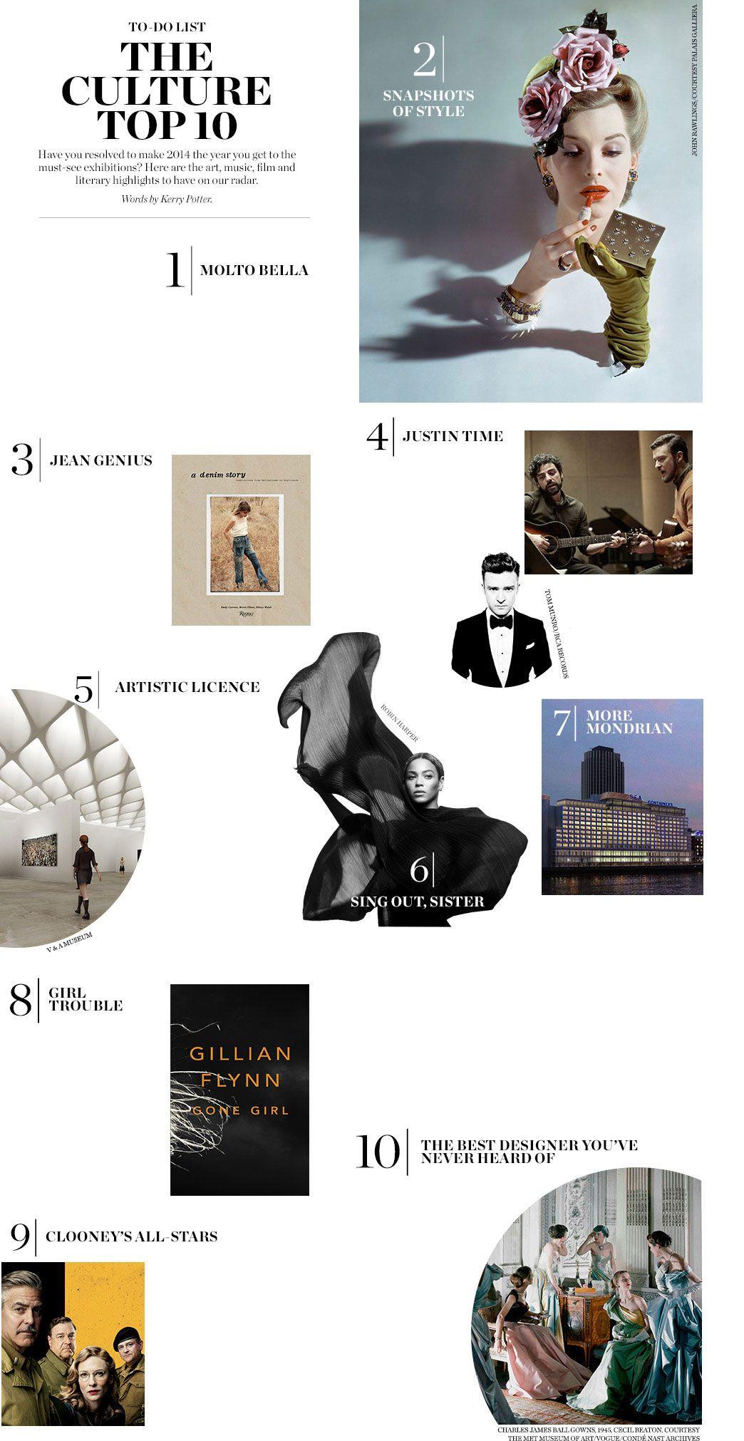 Italian Clothing Designers List Italian Fashion